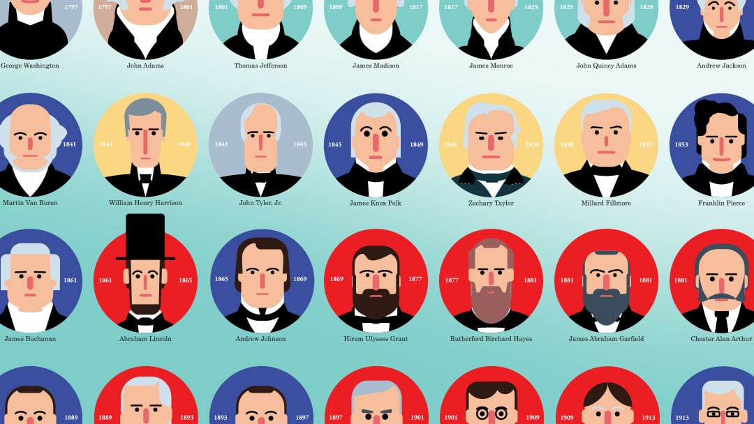 Executive Exposé: Forty-five Fun and Fascinating Facts About Our Presidents